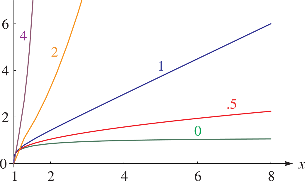 See accompanying text